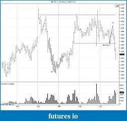 Wyckoff Trading Method-6e-09-12-60-min-21_06_2013.jpg