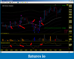 Trading PA with 20BB and Volume pattern indicator-sto.png