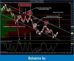 Crude Oil trading-cl-08-12-10-range-21_06_2012.jpg