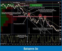 Crude Oil trading-cl-08-12-10-range-21_06_2012-va-mp-plod-phod.jpg