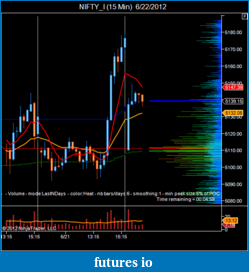 T For Trading-nifty_i-15-min-6_22_2012.png