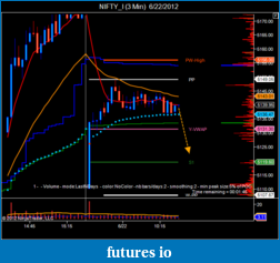 T For Trading-nifty_i-3-min-6_22_2012.png