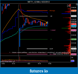 T For Trading-nifty_i-3-min-6_22_2012-2.png