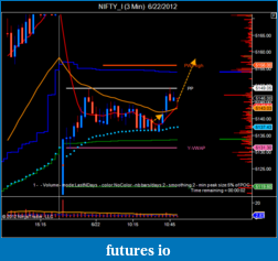 T For Trading-nifty_i-3-min-6_22_2012-3.png
