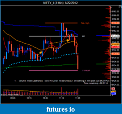T For Trading-nifty_i-3-min-6_22_2012-4.png