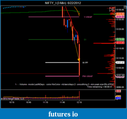 T For Trading-nifty_i-3-min-6_22_2012-5.png