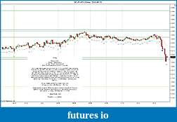 Trading spot fx euro using price action-2012-06-22-morning.jpg