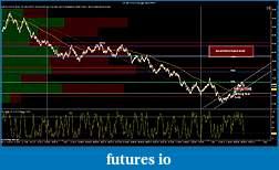 Crude Oil trading-cl-08-12-10-range-6_22_2012-major-zones.jpg