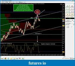 Crude Oil trading-cl-08-12-10-range-22_06_2012-profit.jpg