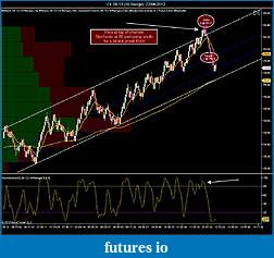 Crude Oil trading-cl-08-12-10-range-22_06_2012-2-trade-day.jpg