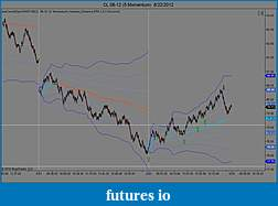 This is good advise, so I will follow it...-cl-08-12-5-momentum-final-6_22_2012.jpg