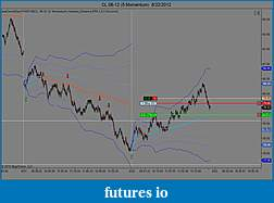 This is good advise, so I will follow it...-cl-08-12-5-momentum-shrt-6_22_2012.jpg