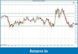 Trading spot fx euro using price action-2012-06-22-continued.jpg