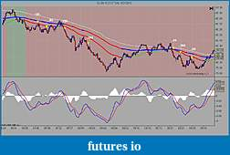 A CL Trading Journal-entries-today-bmt.jpg