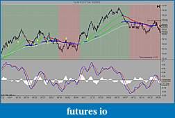 A CL Trading Journal-chart1.jpg