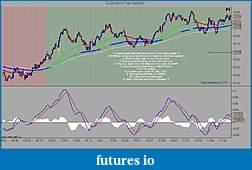 A CL Trading Journal-chart2.jpg