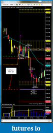 shodson's Trading Journal-es-levels.png