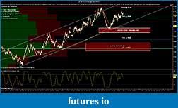 Crude Oil trading-cl-08-12-10-range-6_22_2012.jpg