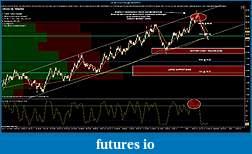 Crude Oil trading-cl-08-12-10-range-6_24_2012-divergence.jpg
