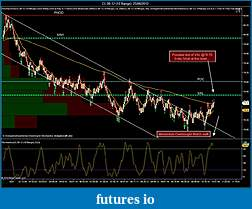 Crude Oil trading-cl-08-12-10-range-25_06_2012-possible-trade.jpg
