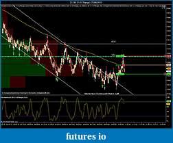 Crude Oil trading-cl-08-12-10-range-25_06_2012-actual-trade.jpg