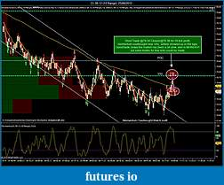 Crude Oil trading-cl-08-12-10-range-25_06_2012-end-trade.jpg