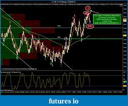 Crude Oil trading-cl-08-12-10-range-25_06_2012-last-trade-day.jpg