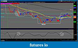 Weekly Option Trader-goog-2012-06-25.jpg