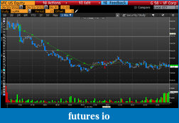 Day Trading Stocks with Discretion-20120621vfc.png