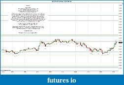 Trading spot fx euro using price action-2012-06-26-morning.jpg