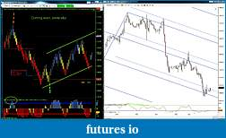 Swing trading with Andrew's Forks and volume analysis-es-60m.jpg