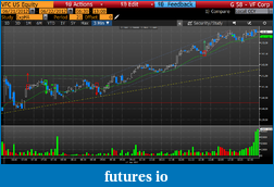 Day Trading Stocks with Discretion-20120622vfc.png