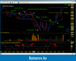 Trading PA with 20BB and Volume pattern indicator-feb10t.png