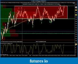 Crude Oil trading-cl-08-12-10-range-26_06_2012.jpg