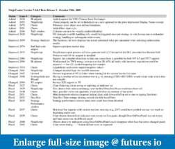 NinjaTrader 7 release notes-ninjatrader-version-7-beta-2.pdf