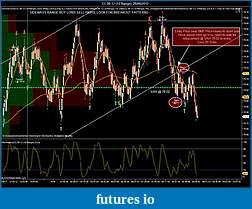 Crude Oil trading-cl-08-12-10-range-26_06_2012-loss.jpg