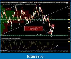 Crude Oil trading-cl-08-12-10-range-26_06_2012-recover-trade-1.jpg
