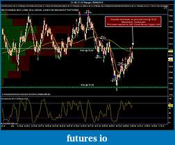 Crude Oil trading-cl-08-12-10-range-26_06_2012-possible-trade.jpg