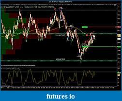 Crude Oil trading-cl-08-12-10-range-26_06_2012-trade-progress.jpg