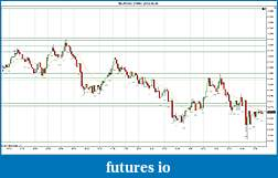 Trading spot fx euro using price action-2012-06-26-continued.jpg