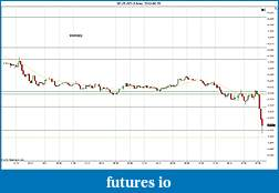 Trading spot fx euro using price action-2012-06-25-morning.jpg