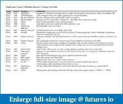 NinjaTrader 7 release notes-ninjatrader-version-7-beta-8.pdf