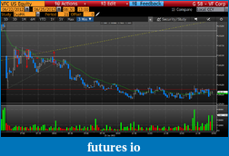 Day Trading Stocks with Discretion-20120625vfc.png