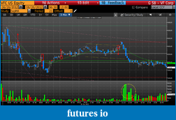 Day Trading Stocks with Discretion-20120626vfc.png