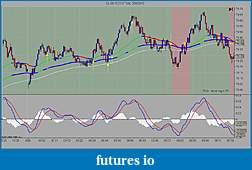 A CL Trading Journal-cl-08-12-150-tick-6_26_2012.jpg