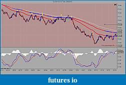 A CL Trading Journal-cl-08-12-150-tick-6_26_2012-1.jpg