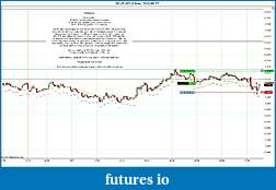 Trading spot fx euro using price action-2012-06-27-morning.jpg