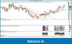 Price & Volume Trading Journal-es-03-10-8192-volume-2_10_2010_trade.jpg