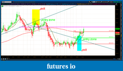 the easy edge for beginner traders-2012-06-27-tos_charts.png