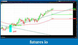 the easy edge for beginner traders-2012-06-27-tos_charts.png-3.png
